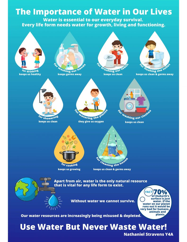 World Water Day March 22nd